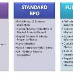 BPO real estate terms