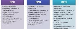 BPO real estate terms